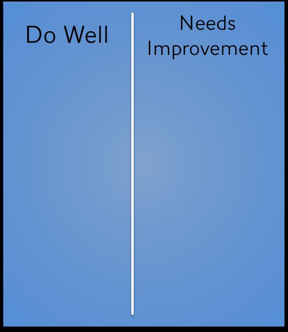do well needs improvement